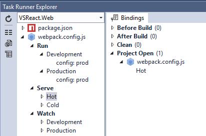 Develop ReactJS + ASP NET Web API apps in Visual Studio 2015